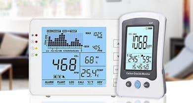 medidor de CO2