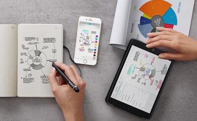 mejores cuadernos digitales